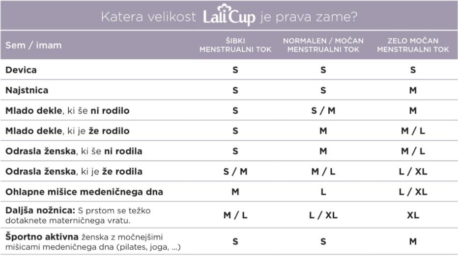Tabela Lalicup